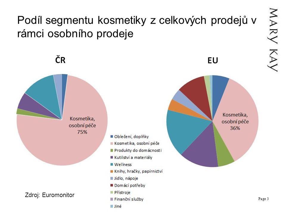 Podíl segmentu kosmetiky z celkových prodejů v rámci osobního prodeje Page 3 Zdroj: Euromonitor