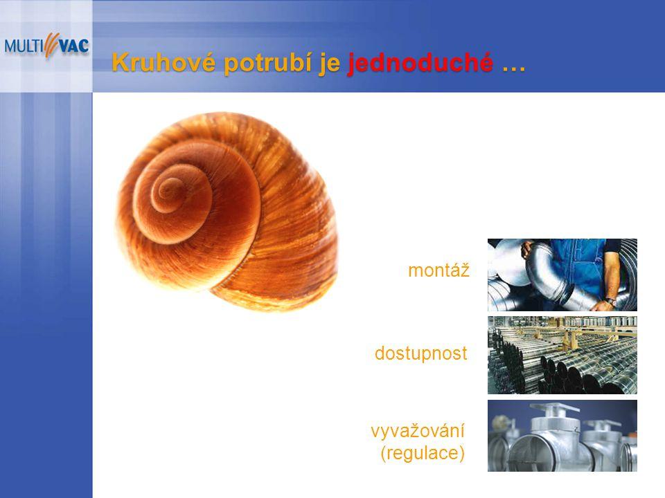 Kruhové potrubí je jednoduché … dostupnost vyvažování (regulace) montáž