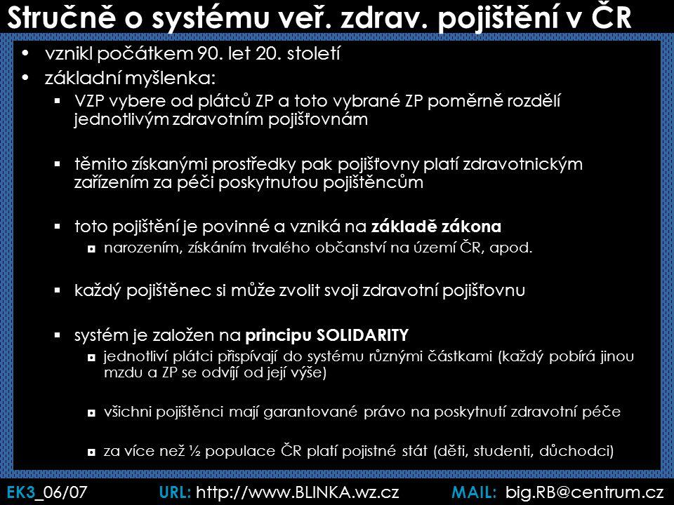 EK3 _06/07 URL: http://www.BLINKA.wz.cz MAIL: big.RB@centrum.cz Stručně o systému veř. zdrav. pojištění v ČR vznikl počátkem 90. let 20. století zákla