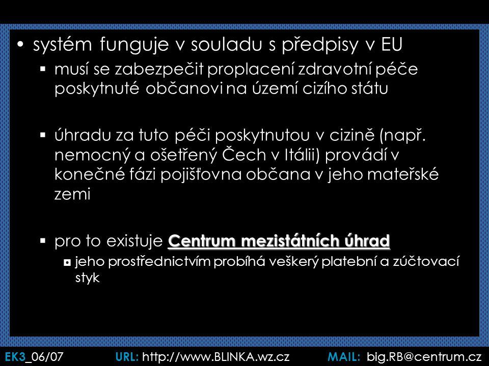 EK3 _06/07 URL: http://www.BLINKA.wz.cz MAIL: big.RB@centrum.cz systém funguje v souladu s předpisy v EU  musí se zabezpečit proplacení zdravotní péče poskytnuté občanovi na území cizího státu  úhradu za tuto péči poskytnutou v cizině (např.