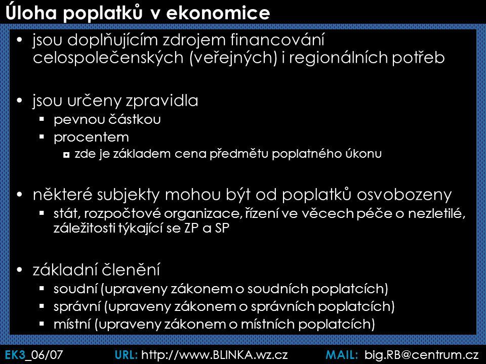 EK3 _06/07 URL: http://www.BLINKA.wz.cz MAIL: big.RB@centrum.cz Úloha poplatků v ekonomice jsou doplňujícím zdrojem financování celospolečenských (veřejných) i regionálních potřeb jsou určeny zpravidla  pevnou částkou  procentem ◘zde je základem cena předmětu poplatného úkonu některé subjekty mohou být od poplatků osvobozeny  stát, rozpočtové organizace, řízení ve věcech péče o nezletilé, záležitosti týkající se ZP a SP základní členění  soudní (upraveny zákonem o soudních poplatcích)  správní (upraveny zákonem o správních poplatcích)  místní (upraveny zákonem o místních poplatcích)
