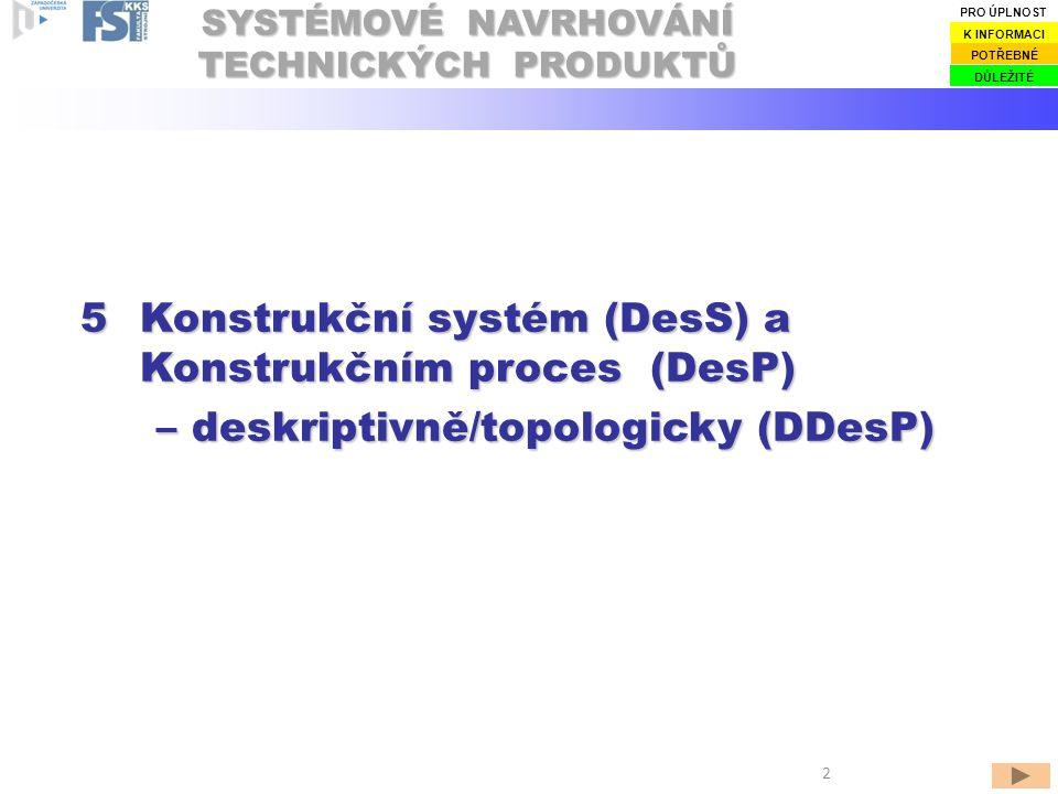 5.1 Základní poznatky 5.1 Základní poznatky 5.2 Vliv DesS na DesP 5.2 Vliv DesS na DesP 5.3 Počítač v DesS a jeho využití v DesP 5.3 Počítač v DesS a jeho využití v DesP 5.4 Taxonomie činností (operací) DesP 5.4 Taxonomie činností (operací) DesP 5.5 Strategie a taktiky DesP 5.5 Strategie a taktiky DesP 5.6 Strategie znalostní podpory DesP 5.6 Strategie znalostní podpory DesP 04.01.2010 OBSAH 3 5Konstrukční systém (DesS) a Konstrukčním proces (DesP) – deskriptivně/topologicky (DDesP) – deskriptivně/topologicky (DDesP)