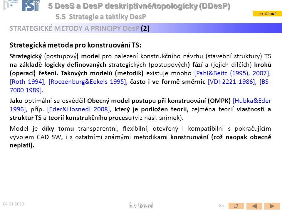 Strategická metoda pro konstruování TS: Strategický (postupový) model pro nalezení konstrukčního návrhu (stavební struktury) TS na základě logicky def