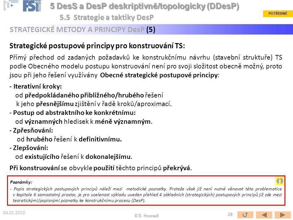 Strategické postupové principy pro konstruování TS: Přímý přechod od zadaných požadavků ke konstrukčnímu návrhu (stavební struktuře) TS podle Obecného