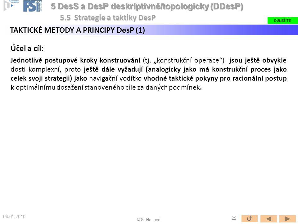 Účel a cíl: Jednotlivé postupové kroky konstruování (tj.