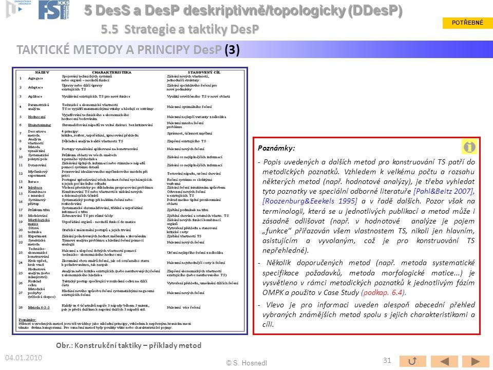 Poznámky: - Popis uvedených a dalších metod pro konstruování TS patří do metodických poznatků.