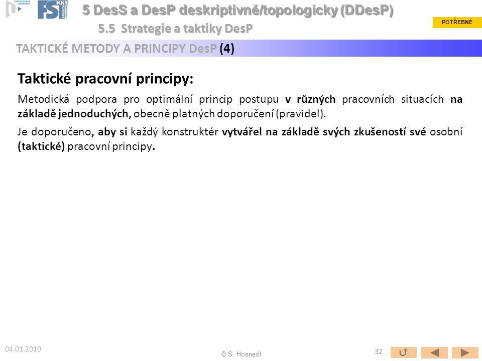 Taktické pracovní principy: Metodická podpora pro optimální princip postupu v různých pracovních situacích na základě jednoduchých, obecně platných do