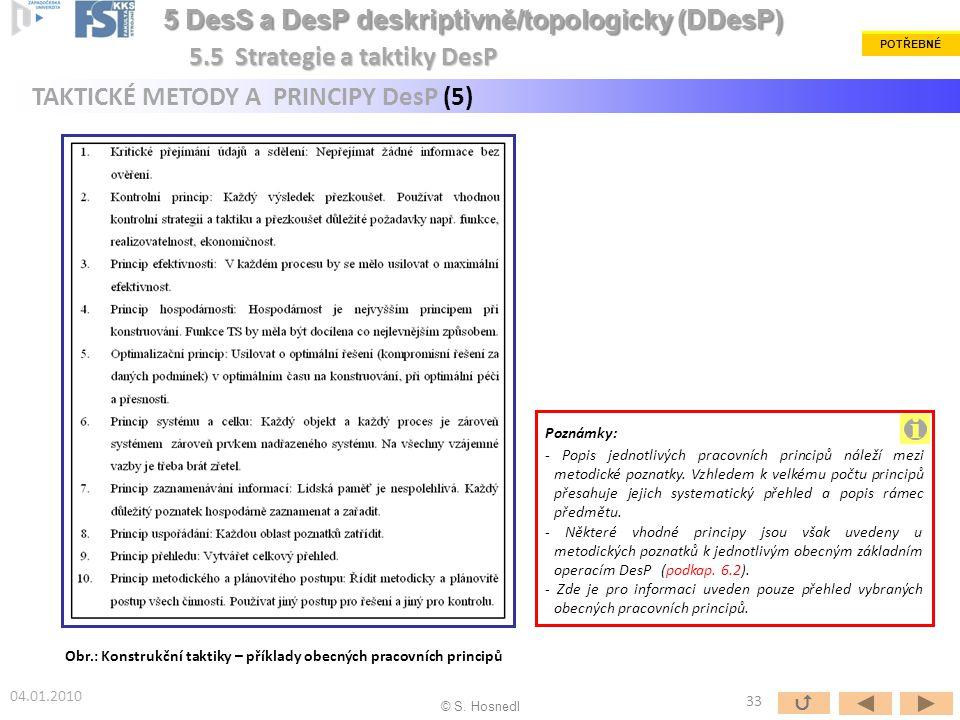 Poznámky: - Popis jednotlivých pracovních principů náleží mezi metodické poznatky.