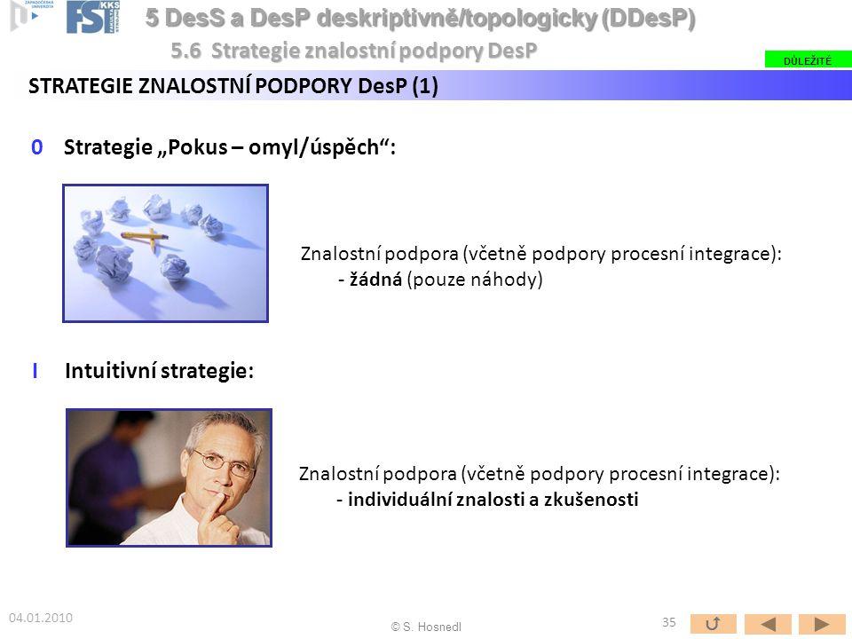 """0 Strategie """"Pokus – omyl/úspěch : I Intuitivní strategie: Znalostní podpora (včetně podpory procesní integrace): - žádná (pouze náhody) Znalostní podpora (včetně podpory procesní integrace): - individuální znalosti a zkušenosti DŮLEŽITÉ 5.6 Strategie znalostní podpory DesP STRATEGIE ZNALOSTNÍ PODPORY DesP (1) 04.01.2010 © S."""