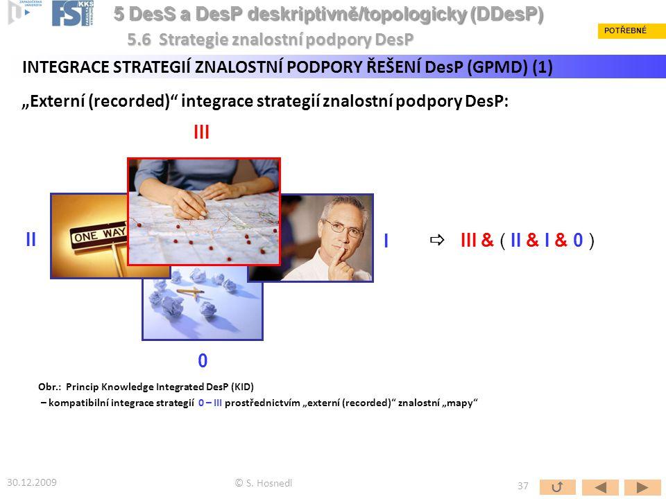 """""""Externí (recorded)"""" integrace strategií znalostní podpory DesP: Obr.: Princip Knowledge Integrated DesP (KID) – kompatibilní integrace strategií 0 –"""