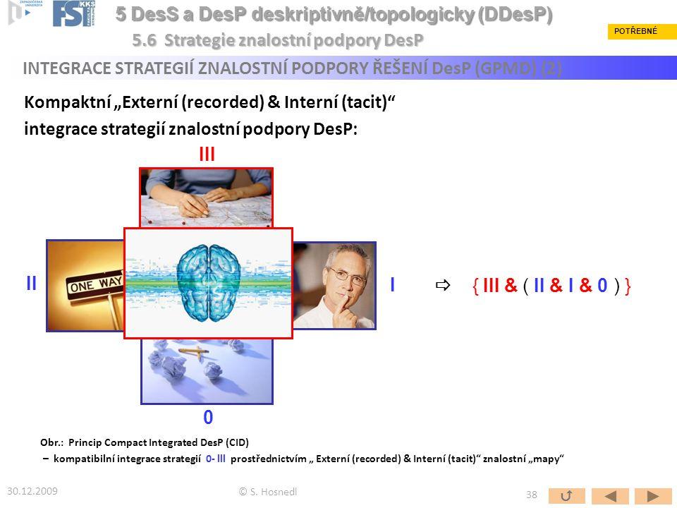 """Kompaktní """"Externí (recorded) & Interní (tacit)"""" integrace strategií znalostní podpory DesP: INTEGRACE STRATEGIÍ ZNALOSTNÍ PODPORY ŘEŠENÍ DesP (GPMD)"""