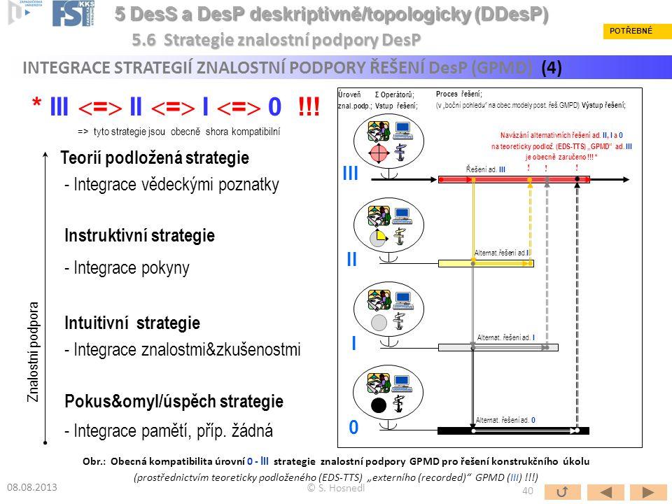 INTEGRACE STRATEGIÍ ZNALOSTNÍ PODPORY ŘEŠENÍ DesP (GPMD) (4) * III  =  II  =  I  =  0 !!! => tyto strategie jsou obecně shora kompatibilní © S.