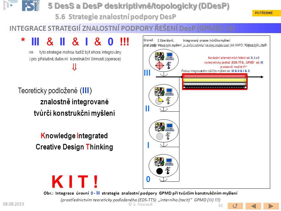 INTEGRACE STRATEGIÍ ZNALOSTNÍ PODPORY ŘEŠENÍ DesP (GPMD) (6) © S. Hosnedl 08.08.2013  Teoreticky podložené ( III ) znalostně integrované konstruování