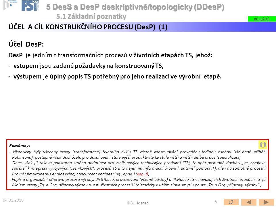 """""""Externí (recorded) integrace strategií znalostní podpory DesP: Obr.: Princip Knowledge Integrated DesP (KID) – kompatibilní integrace strategií 0 – III prostřednictvím """"externí (recorded) znalostní """"mapy © S."""
