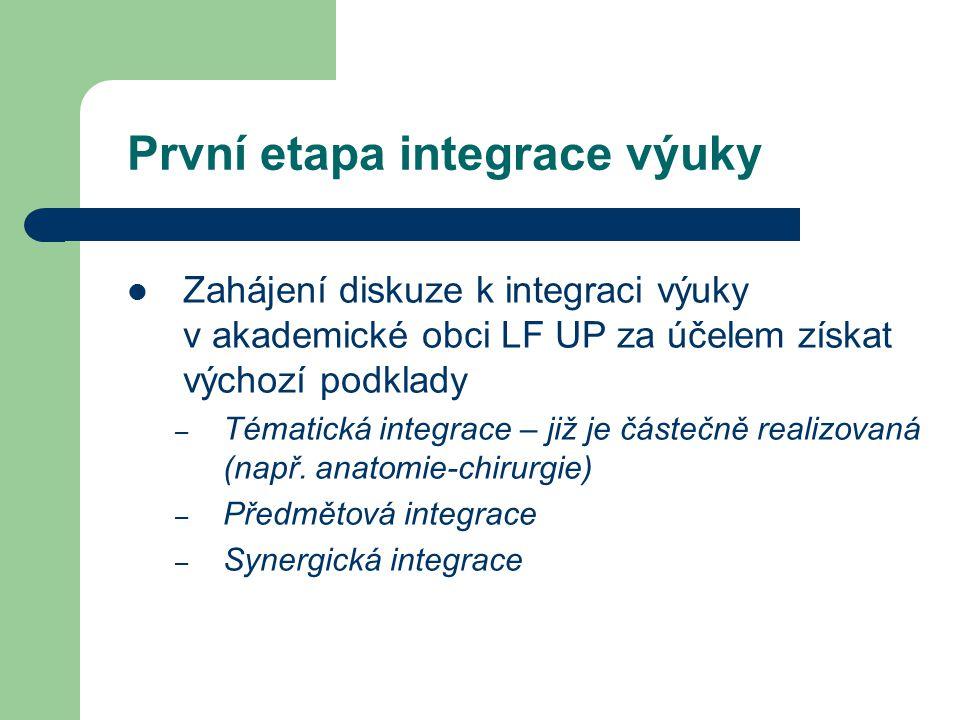 První etapa integrace výuky Zahájení diskuze k integraci výuky v akademické obci LF UP za účelem získat výchozí podklady – Tématická integrace – již je částečně realizovaná (např.