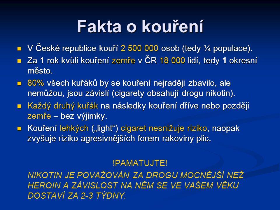 Fakta o kouření V České republice kouří 2 500 000 osob (tedy ¼ populace). V České republice kouří 2 500 000 osob (tedy ¼ populace). Za 1 rok kvůli kou