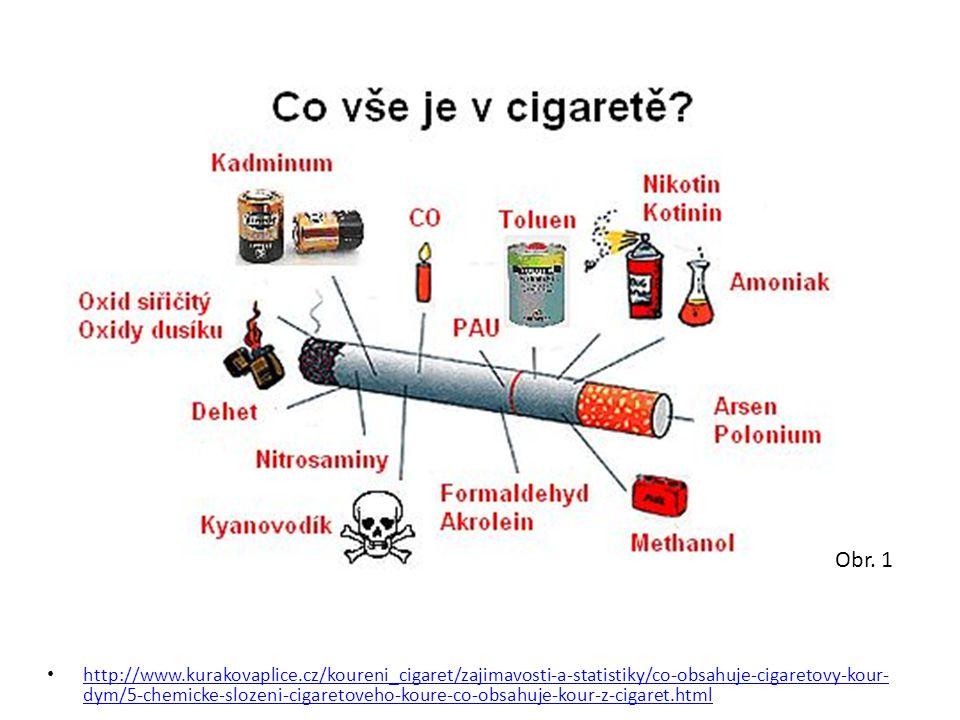 http://www.kurakovaplice.cz/koureni_cigaret/zajimavosti-a-statistiky/co-obsahuje-cigaretovy-kour- dym/5-chemicke-slozeni-cigaretoveho-koure-co-obsahuje-kour-z-cigaret.html http://www.kurakovaplice.cz/koureni_cigaret/zajimavosti-a-statistiky/co-obsahuje-cigaretovy-kour- dym/5-chemicke-slozeni-cigaretoveho-koure-co-obsahuje-kour-z-cigaret.html Obr.
