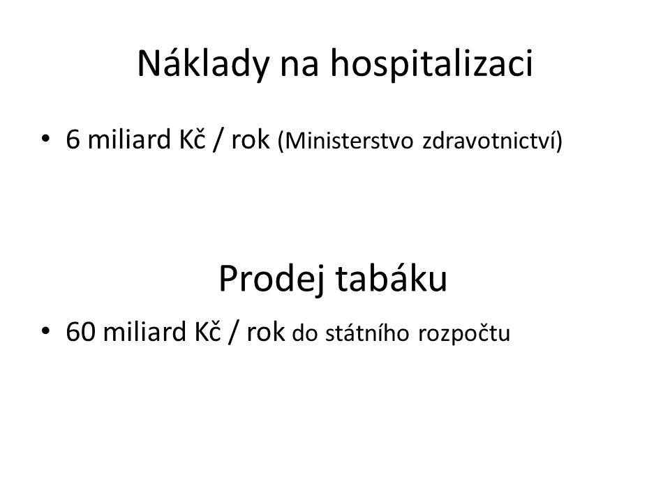 Náklady na hospitalizaci 6 miliard Kč / rok (Ministerstvo zdravotnictví) 60 miliard Kč / rok do státního rozpočtu Prodej tabáku