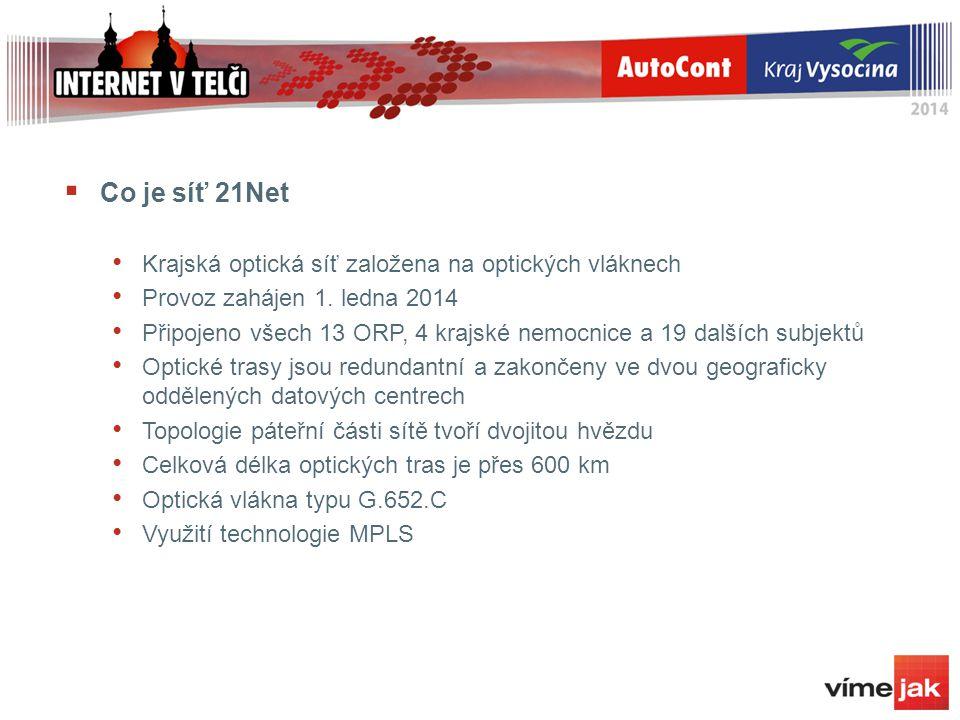  Co je síť 21Net Krajská optická síť založena na optických vláknech Provoz zahájen 1.