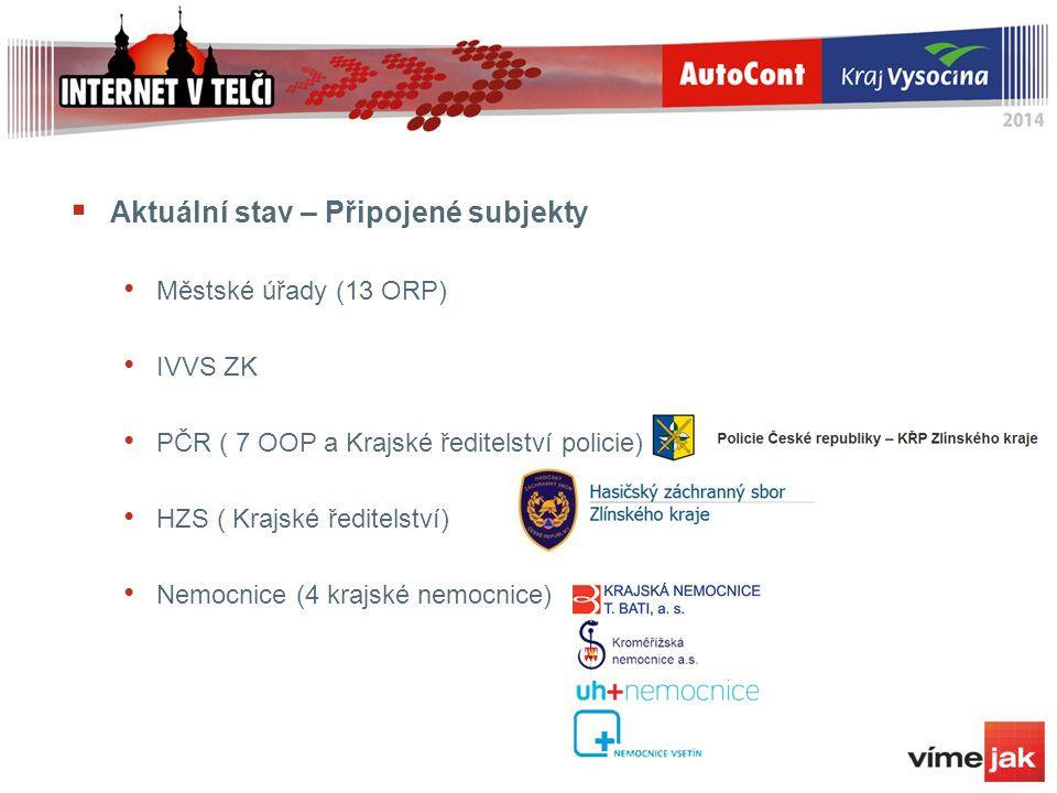  Aktuální stav – Připojené subjekty Městské úřady (13 ORP) IVVS ZK PČR ( 7 OOP a Krajské ředitelství policie) HZS ( Krajské ředitelství) Nemocnice (4 krajské nemocnice)
