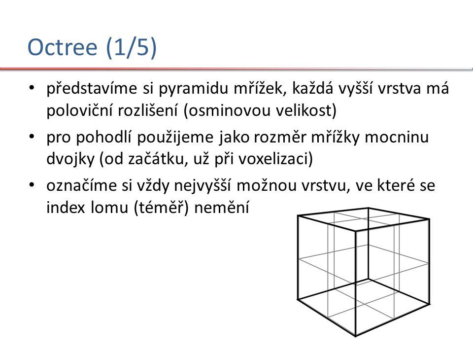 Octree (1/5) představíme si pyramidu mřížek, každá vyšší vrstva má poloviční rozlišení (osminovou velikost) pro pohodlí použijeme jako rozměr mřížky mocninu dvojky (od začátku, už při voxelizaci) označíme si vždy nejvyšší možnou vrstvu, ve které se index lomu (téměř) nemění