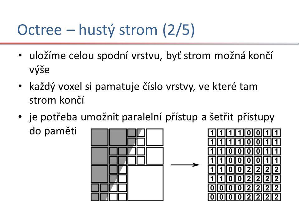 Octree – hustý strom (2/5) uložíme celou spodní vrstvu, byť strom možná končí výše každý voxel si pamatuje číslo vrstvy, ve které tam strom končí je potřeba umožnit paralelní přístup a šetřit přístupy do paměti