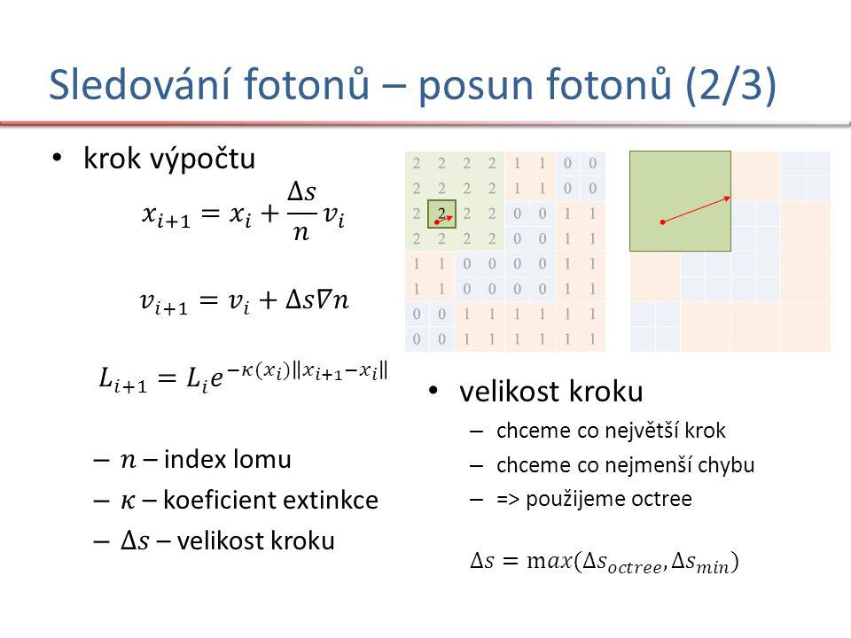 Sledování fotonů – posun fotonů (2/3)
