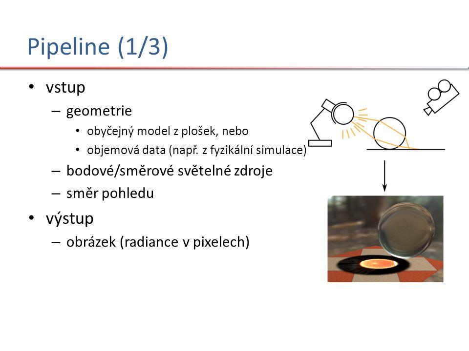Pipeline (1/3) vstup – geometrie obyčejný model z plošek, nebo objemová data (např.