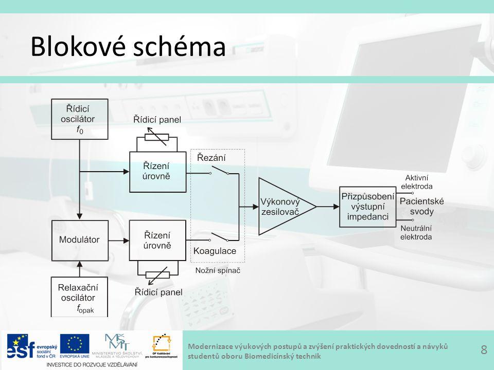 Modernizace výukových postupů a zvýšení praktických dovedností a návyků studentů oboru Biomedicínský technik Blokové schéma 8