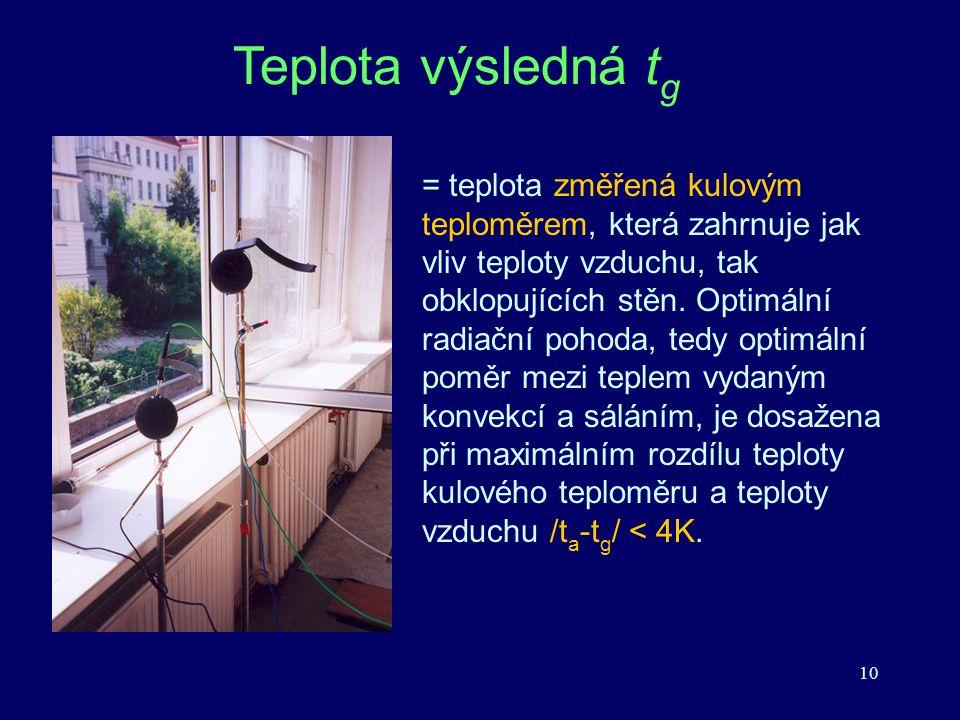 10 = teplota změřená kulovým teploměrem, která zahrnuje jak vliv teploty vzduchu, tak obklopujících stěn. Optimální radiační pohoda, tedy optimální po