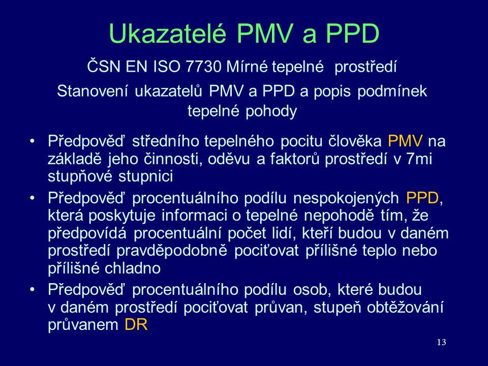 13 Ukazatelé PMV a PPD Předpověď středního tepelného pocitu člověka PMV na základě jeho činnosti, oděvu a faktorů prostředí v 7mi stupňové stupnici Př