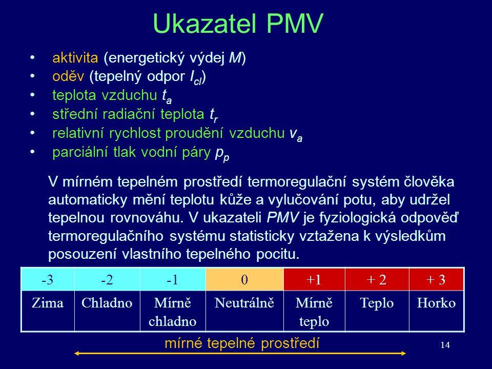 14 Ukazatel PMV aktivita (energetický výdej M) oděv (tepelný odpor I cl ) teplota vzduchu t a střední radiační teplota t r relativní rychlost proudění