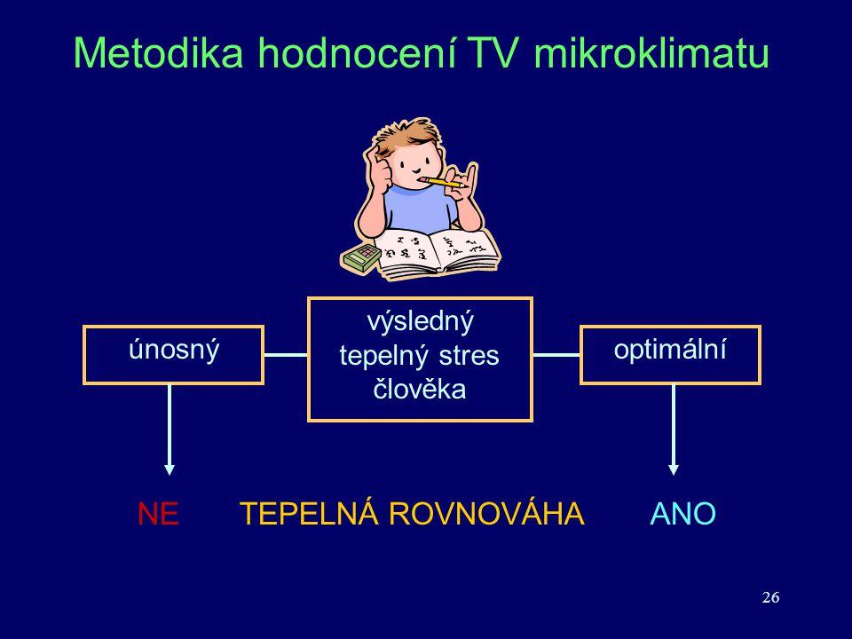 26 Metodika hodnocení TV mikroklimatu výsledný tepelný stres člověka optimálníúnosný NE TEPELNÁ ROVNOVÁHA ANO