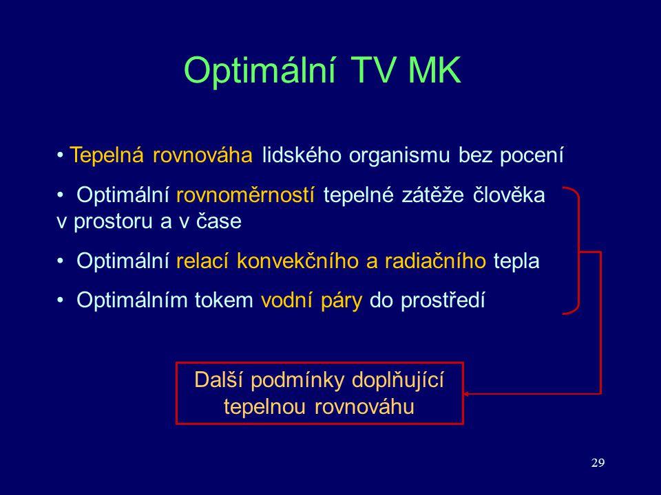 29 Optimální TV MK Tepelná rovnováha lidského organismu bez pocení Optimální rovnoměrností tepelné zátěže člověka v prostoru a v čase Optimální relací