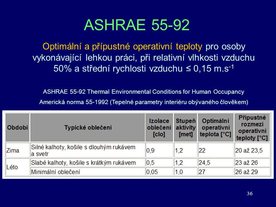 36 Optimální a přípustné operativní teploty pro osoby vykonávající lehkou práci, při relativní vlhkosti vzduchu 50% a střední rychlosti vzduchu ≤ 0,15