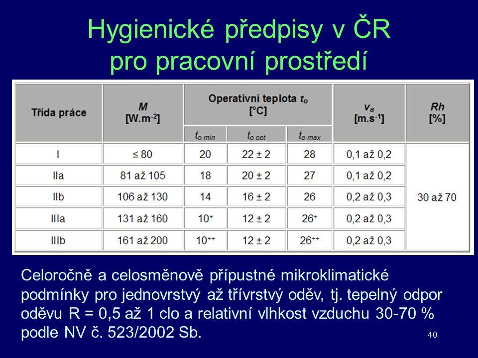 40 Hygienické předpisy v ČR pro pracovní prostředí Celoročně a celosměnově přípustné mikroklimatické podmínky pro jednovrstvý až třívrstvý oděv, tj. t