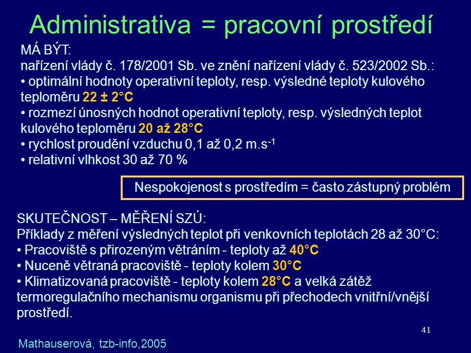 41 Administrativa = pracovní prostředí SKUTEČNOST – MĚŘENÍ SZÚ: Příklady z měření výsledných teplot při venkovních teplotách 28 až 30°C: Pracoviště s