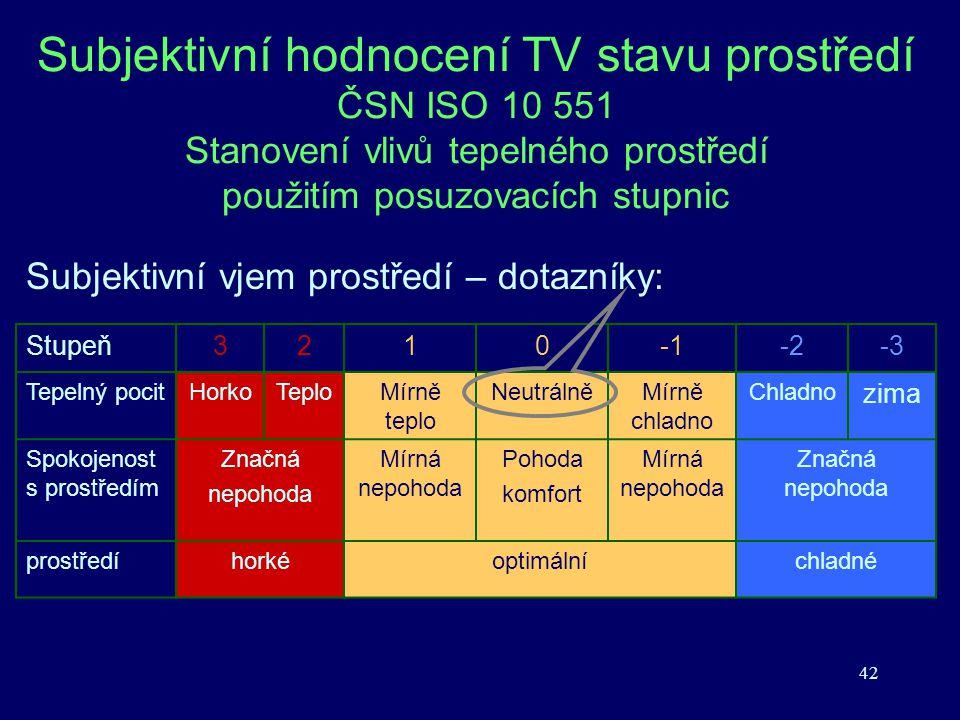 42 Subjektivní hodnocení TV stavu prostředí ČSN ISO 10 551 Stanovení vlivů tepelného prostředí použitím posuzovacích stupnic Subjektivní vjem prostřed