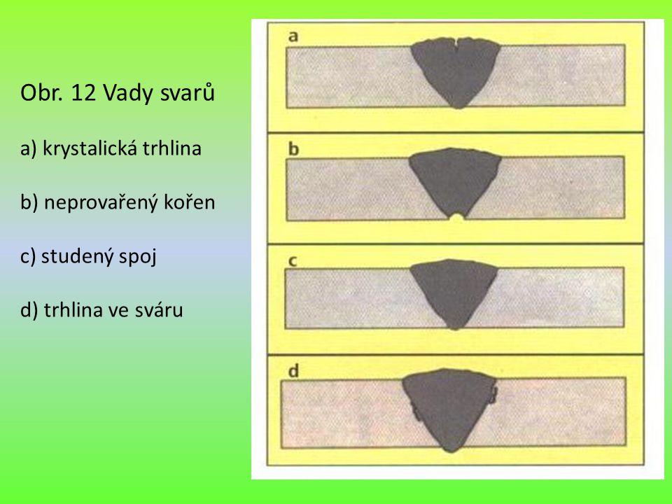 Obr. 12 Vady svarů a) krystalická trhlina b) neprovařený kořen c) studený spoj d) trhlina ve sváru