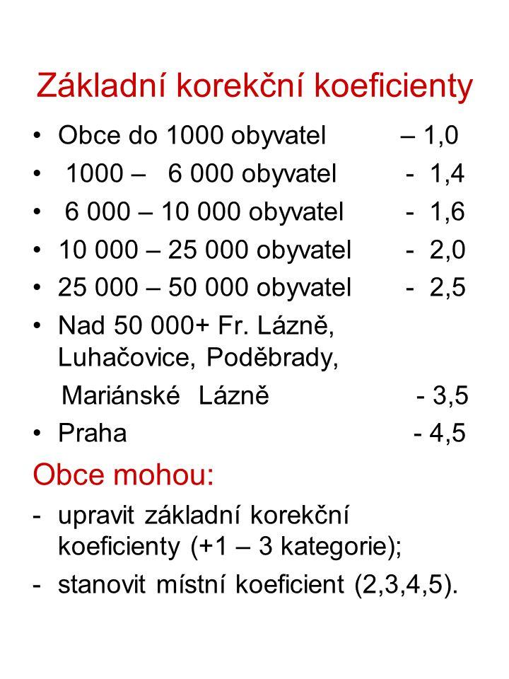 Základní korekční koeficienty Obce do 1000 obyvatel – 1,0 1000 – 6 000 obyvatel - 1,4 6 000 – 10 000 obyvatel - 1,6 10 000 – 25 000 obyvatel - 2,0 25 000 – 50 000 obyvatel - 2,5 Nad 50 000+ Fr.