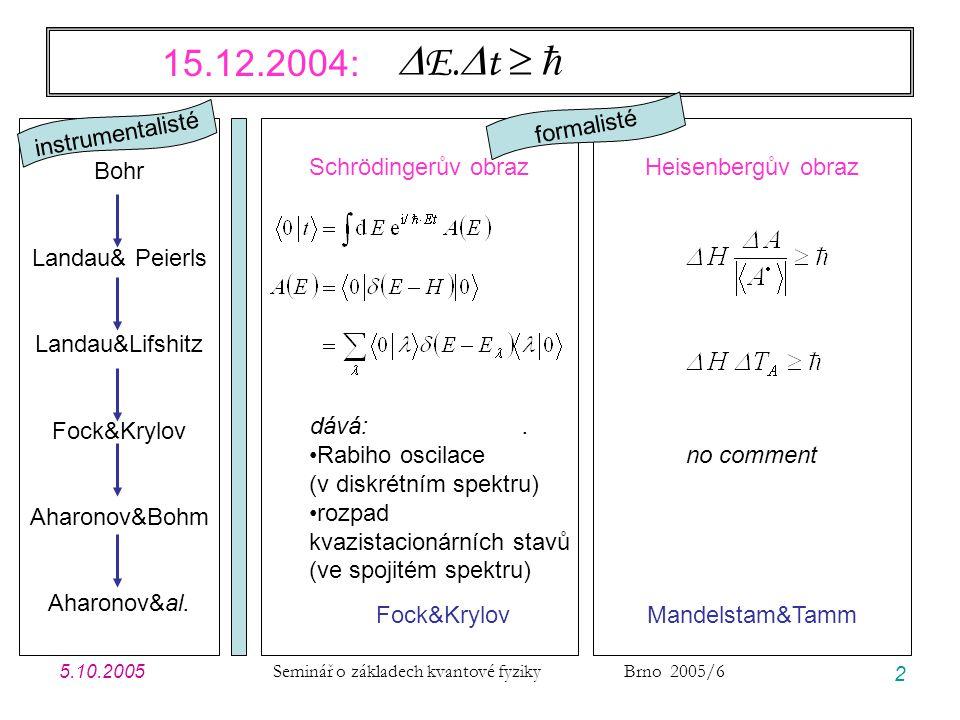 5.10.2005 Seminář o základech kvantové fyziky Brno 2005/6 13 Krátkočasový rozvoj Schrödingerův obraz: EVOLUCE VLNOVÉ FUNKCE Taylorův rozvoj podle času.