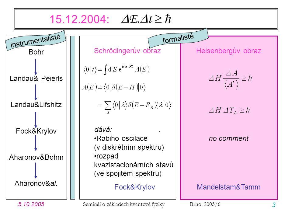 5.10.2005 Seminář o základech kvantové fyziky Brno 2005/6 34 Rozpadový zákon Zatím jsme uvažovali amplitudu (pravděpodobnosti) přežití stavu Příslušná pozorovatelná je však sama pravděpodobnost přežití ROZPADOVÝ ZÁKON Hustota pravděpodobnosti rozpadu za jednotku času Kdyby platilo, pak rozpadový zákon by byl To je známý radioaktivní rozpad, monomolekulární luminiscence, … Proto je to centrální případ a náš úkol bude zejména najít podmínky a meze platnosti tohoto Wigner-Weisskopfova rozpadu Rozpadový zákon pomocí spektrální hustoty autokorelační funkce