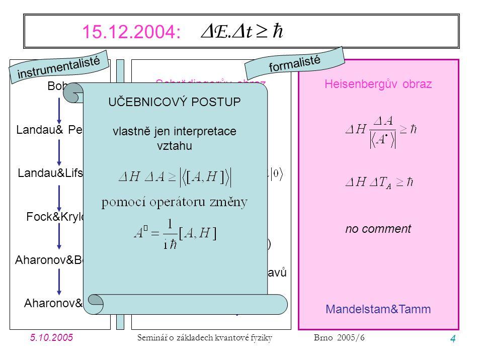 5.10.2005 Seminář o základech kvantové fyziky Brno 2005/6 15 Krátkočasový rozvoj Schrödingerův obraz: EVOLUCE VLNOVÉ FUNKCE Taylorův rozvoj podle času.