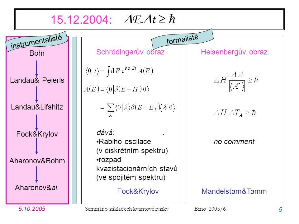 5.10.2005 Seminář o základech kvantové fyziky Brno 2005/6 16 Krátkočasový rozvoj Schrödingerův obraz: EVOLUCE VLNOVÉ FUNKCE Taylorův rozvoj podle času.