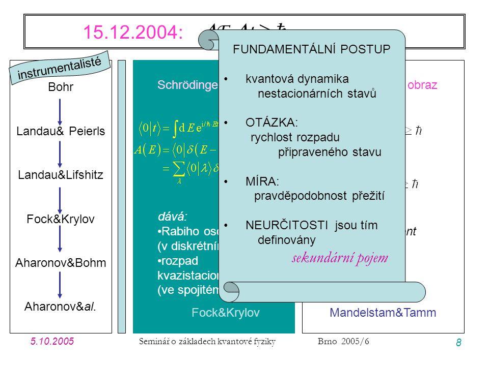 5.10.2005 Seminář o základech kvantové fyziky Brno 2005/6 39 Modelové příklady: úvodní poznámky STACIONÁRNÍ STAV (VLASTNÍ FUNKCE) v sumě zůstane jen jeden člen: VZOROVÁ SPEKTRÁLNÍ HUSTOTA (model) … mám na mysli elektron hluboko v pásu, dosti silné interakce, např.