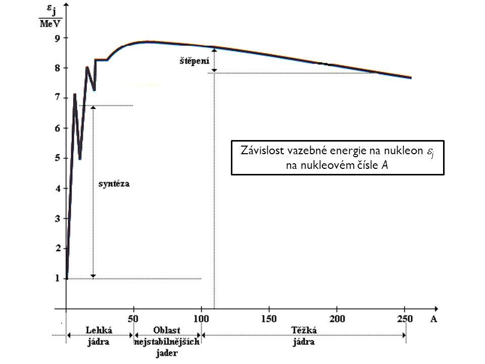 Závislost vazebné energie na nukleon  j na nukleovém čísle A