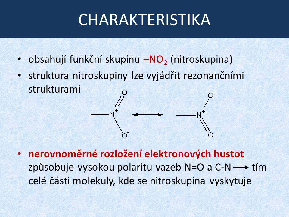 CHARAKTERISTIKA obsahují funkční skupinu –NO 2 (nitroskupina) struktura nitroskupiny lze vyjádřit rezonančními strukturami nerovnoměrné rozložení elek