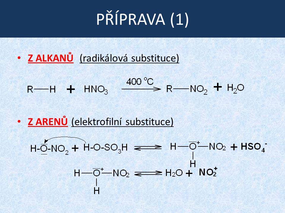 PŘÍPRAVA (1) Z ALKANŮ (radikálová substituce) Z ARENŮ (elektrofilní substituce)