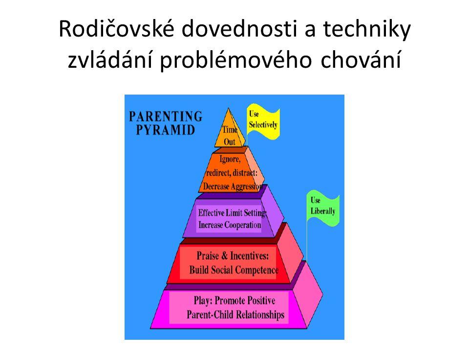 Rodičovské dovednosti a techniky zvládání problémového chování
