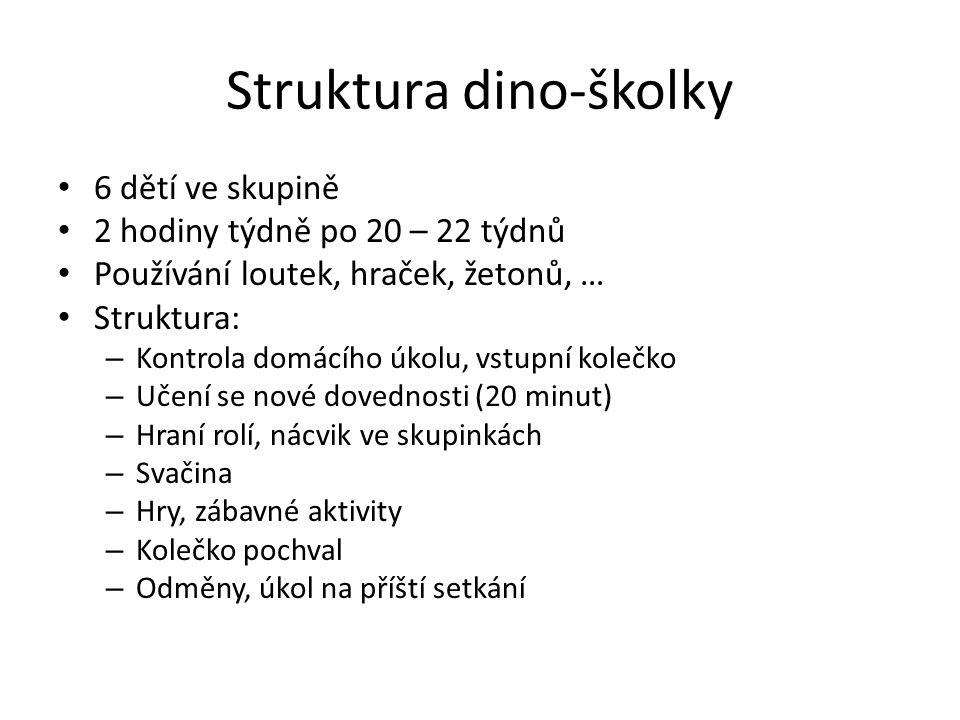 Struktura dino-školky 6 dětí ve skupině 2 hodiny týdně po 20 – 22 týdnů Používání loutek, hraček, žetonů, … Struktura: – Kontrola domácího úkolu, vstu